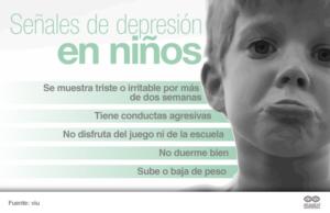 Infografia depresión